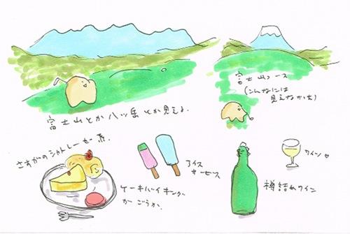 スイーツとワインと山の景色