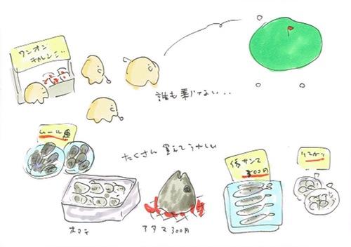 市場で魚貝をたくさん買って焼く