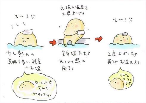 風邪の対処その1_二度差入浴法