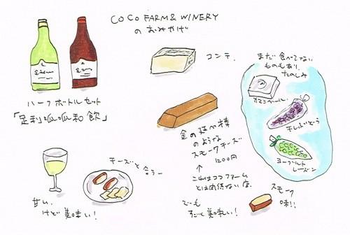 ココファームのチーズとワインが美味い