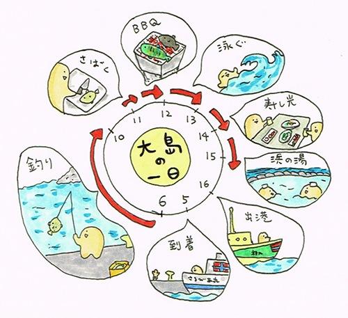 大島まる一日の旅