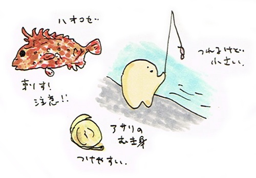 釣り的練習ラウンド