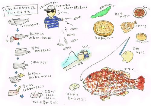 三宅島キャンプ2015SW_2日目_絵日記