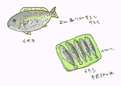 雨なので今日も魚を買ってさばく