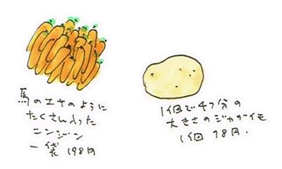 規格外の野菜は面白くて美味い