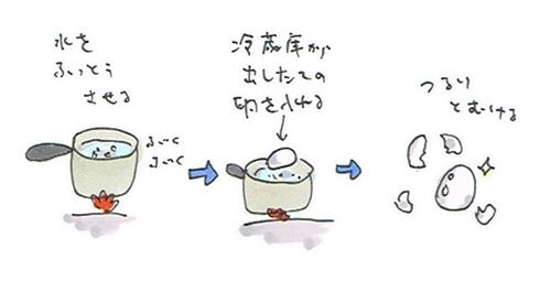 ゆで卵をつるりとむく方法