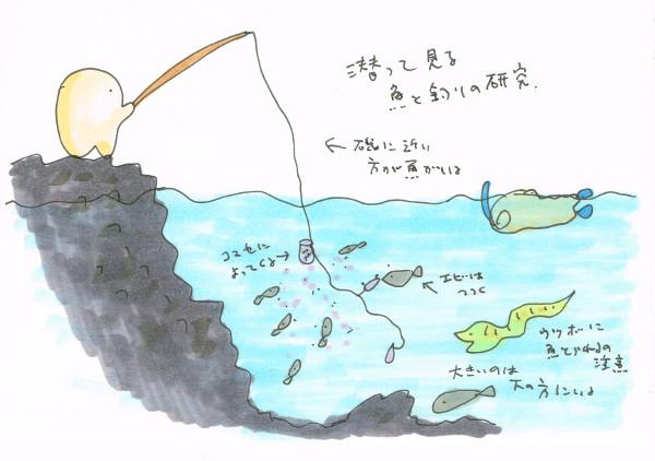 大島0泊滞在再び_その3_野田浜にて潜って釣りを見る研究