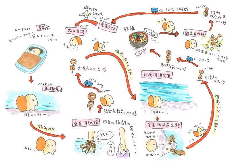 喜界島_5日目_奄美大島を周る修行のようなへとへと最終日