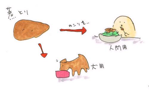 「煮とり」を食べる日々
