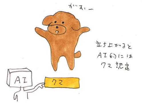 AIの認識する犬とクマ