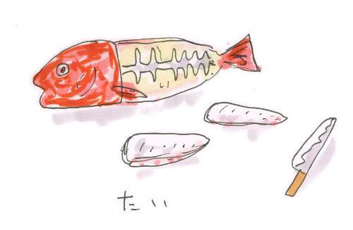 鯛まるごと