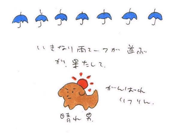 週末の雨予報 vs 晴れ男りつりん